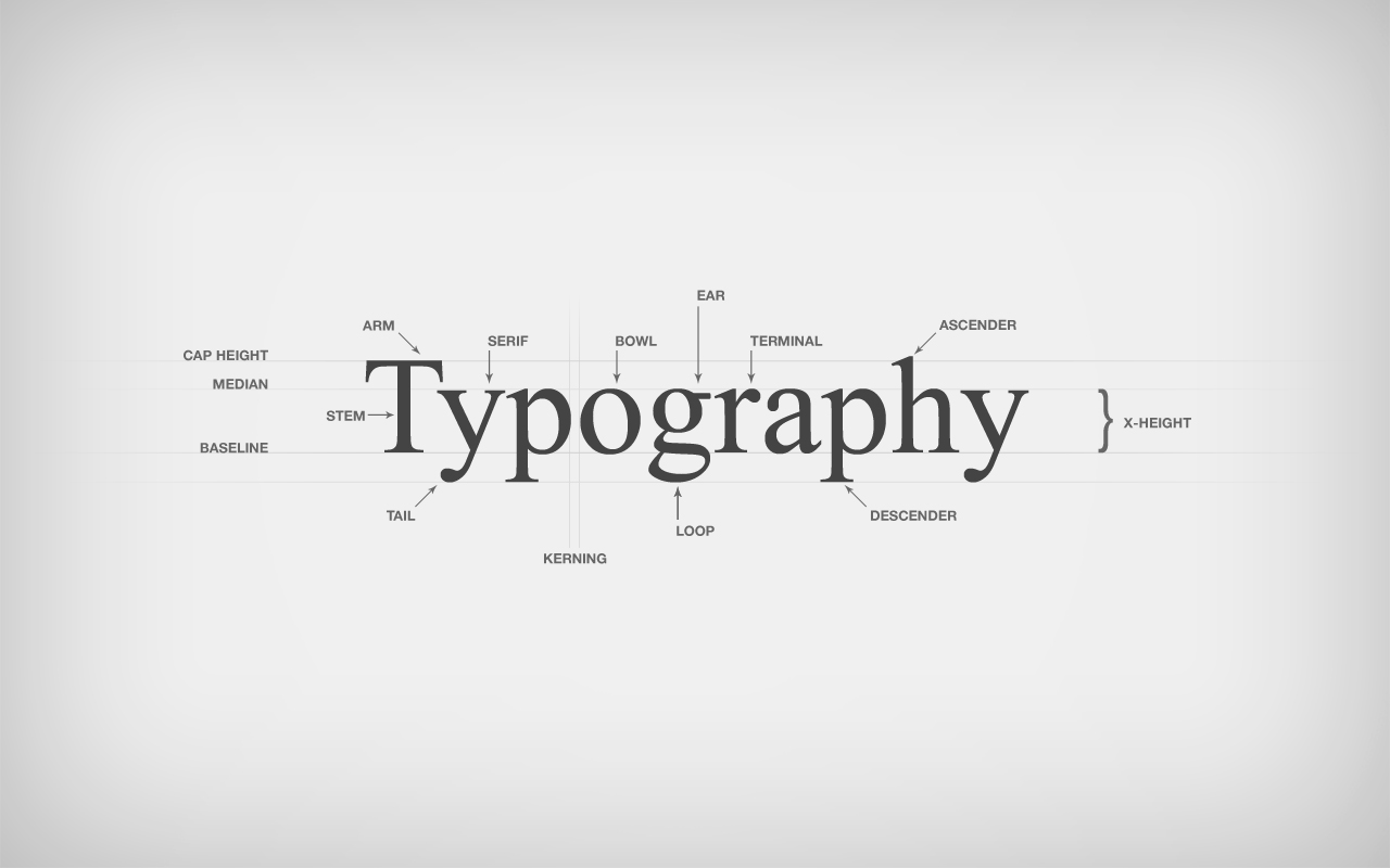 Why Your Typography Doesn 39 T Need To Be Readable Creative