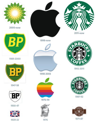 What makes good logo design? #1